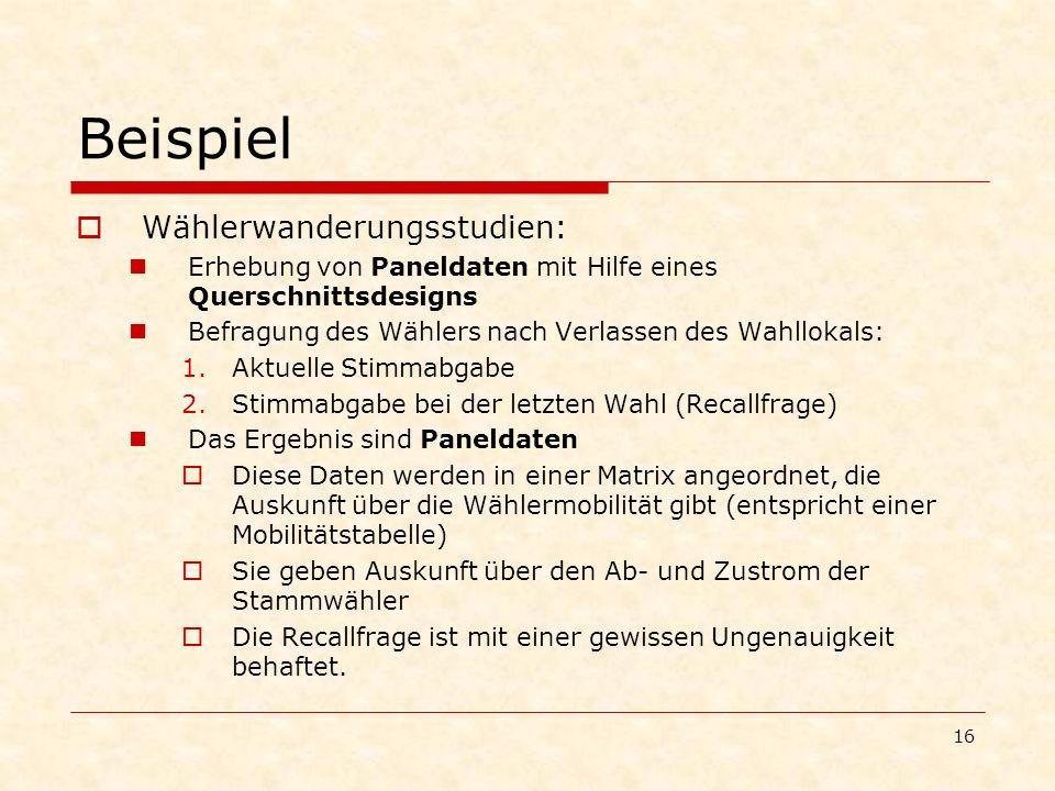 16 Beispiel Wählerwanderungsstudien: Erhebung von Paneldaten mit Hilfe eines Querschnittsdesigns Befragung des Wählers nach Verlassen des Wahllokals: