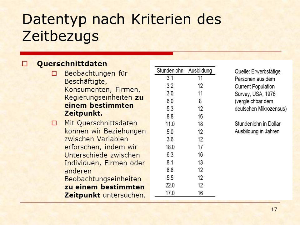 17 Datentyp nach Kriterien des Zeitbezugs Querschnittdaten Beobachtungen für Beschäftigte, Konsumenten, Firmen, Regierungseinheiten zu einem bestimmte