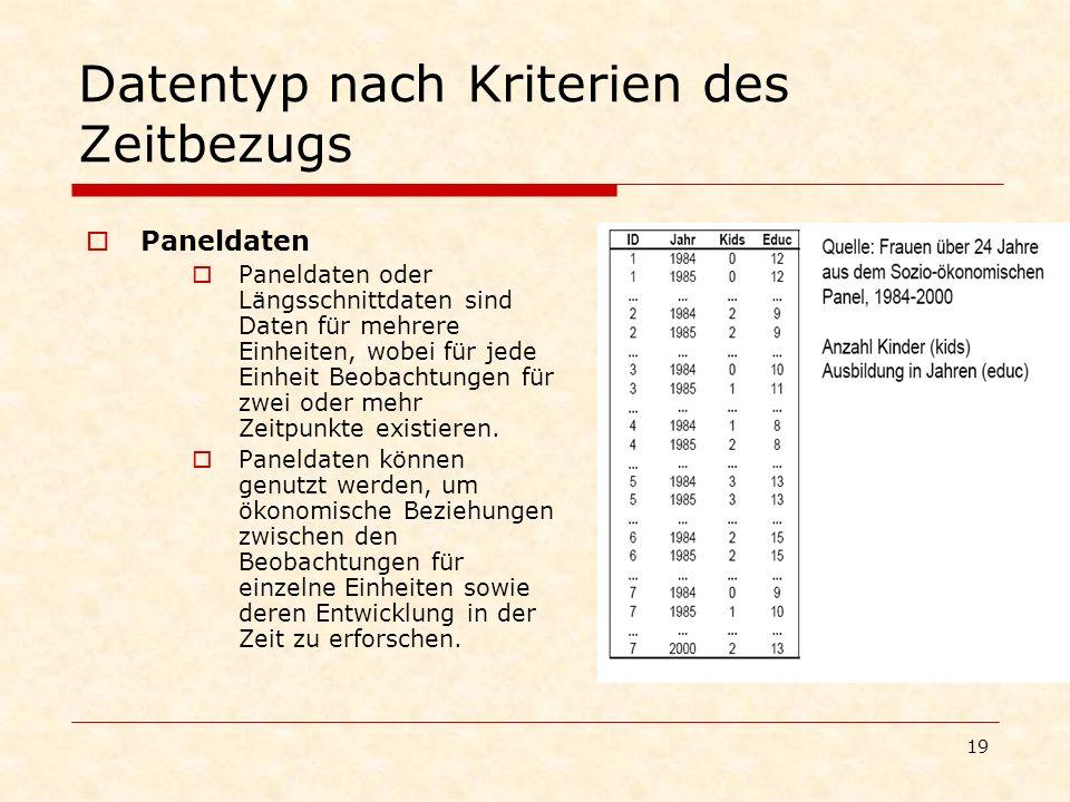 19 Datentyp nach Kriterien des Zeitbezugs Paneldaten Paneldaten oder Längsschnittdaten sind Daten für mehrere Einheiten, wobei für jede Einheit Beobac