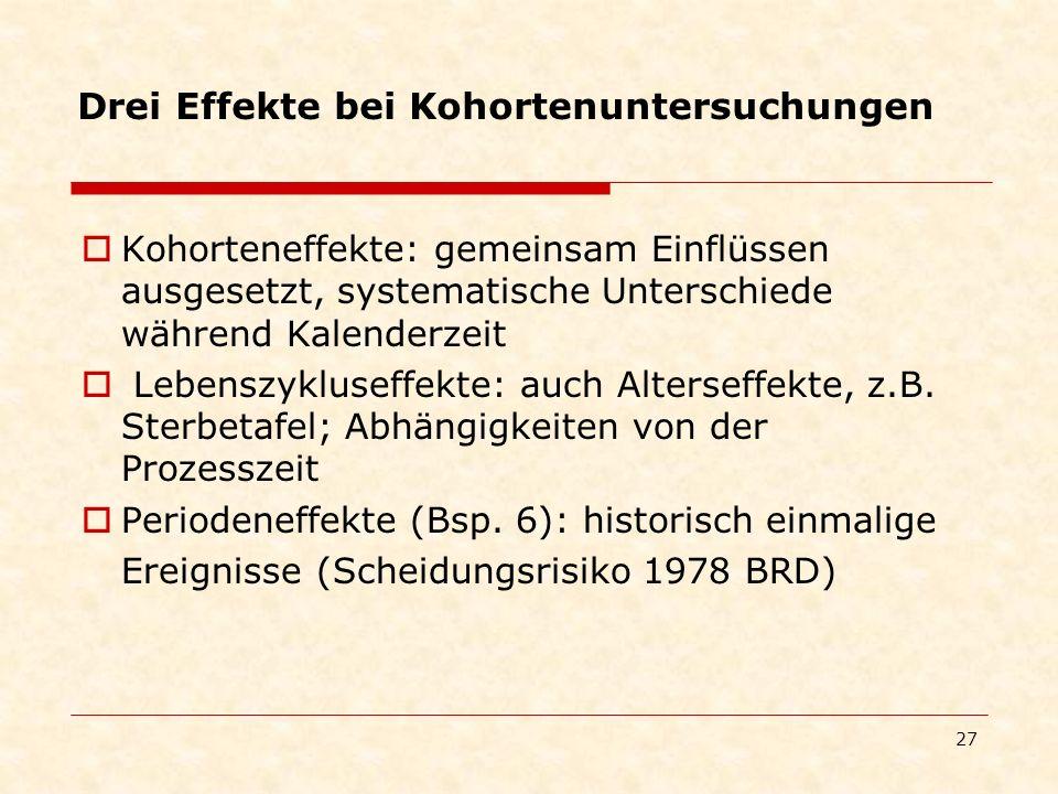 27 Drei Effekte bei Kohortenuntersuchungen Kohorteneffekte: gemeinsam Einflüssen ausgesetzt, systematische Unterschiede während Kalenderzeit Lebenszyk