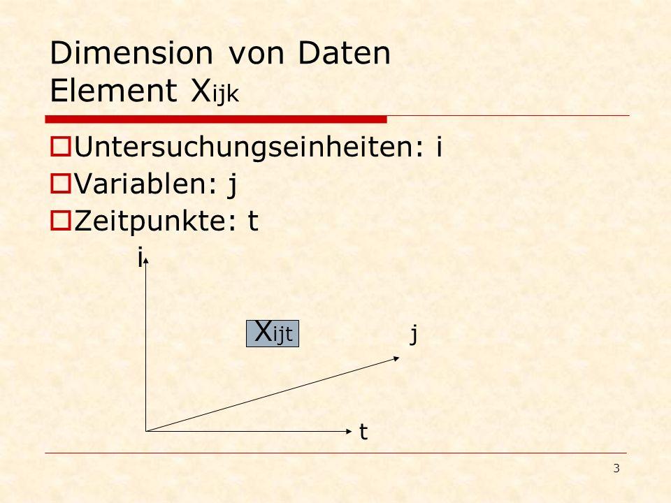 3 Dimension von Daten Element X ijk Untersuchungseinheiten: i Variablen: j Zeitpunkte: t i X ijt j t