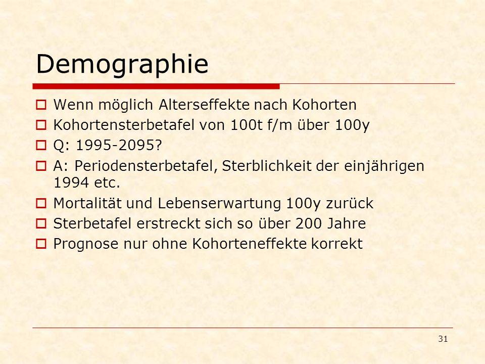 31 Demographie Wenn möglich Alterseffekte nach Kohorten Kohortensterbetafel von 100t f/m über 100y Q: 1995-2095? A: Periodensterbetafel, Sterblichkeit