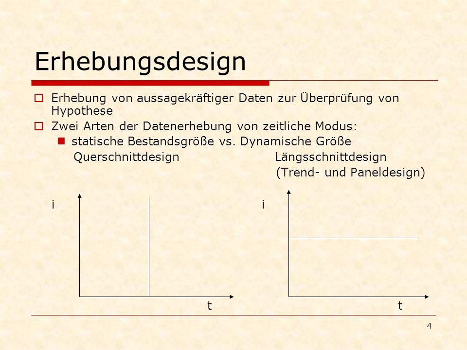 5 Querschnittdesign Die Datenerhebung bezieht sich auf einen Zeitpunkt oder eine kurze Zeitspanne, in der eine einmalige Erhebung der Eigenschaften (Variablenwerte) bei N Untersuchungseinheiten vorgenommen wird.