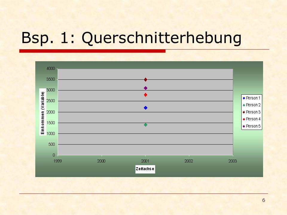 27 Drei Effekte bei Kohortenuntersuchungen Kohorteneffekte: gemeinsam Einflüssen ausgesetzt, systematische Unterschiede während Kalenderzeit Lebenszykluseffekte: auch Alterseffekte, z.B.