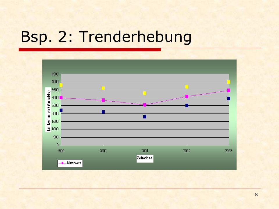 9 Panelerhebung Mit einem Paneldesign werden die Werte der gleichen Variablen zu mehreren Zeitpunkten, jedoch auf der Grundlage einer identischen Stichprobe erhoben (Panelwellen).