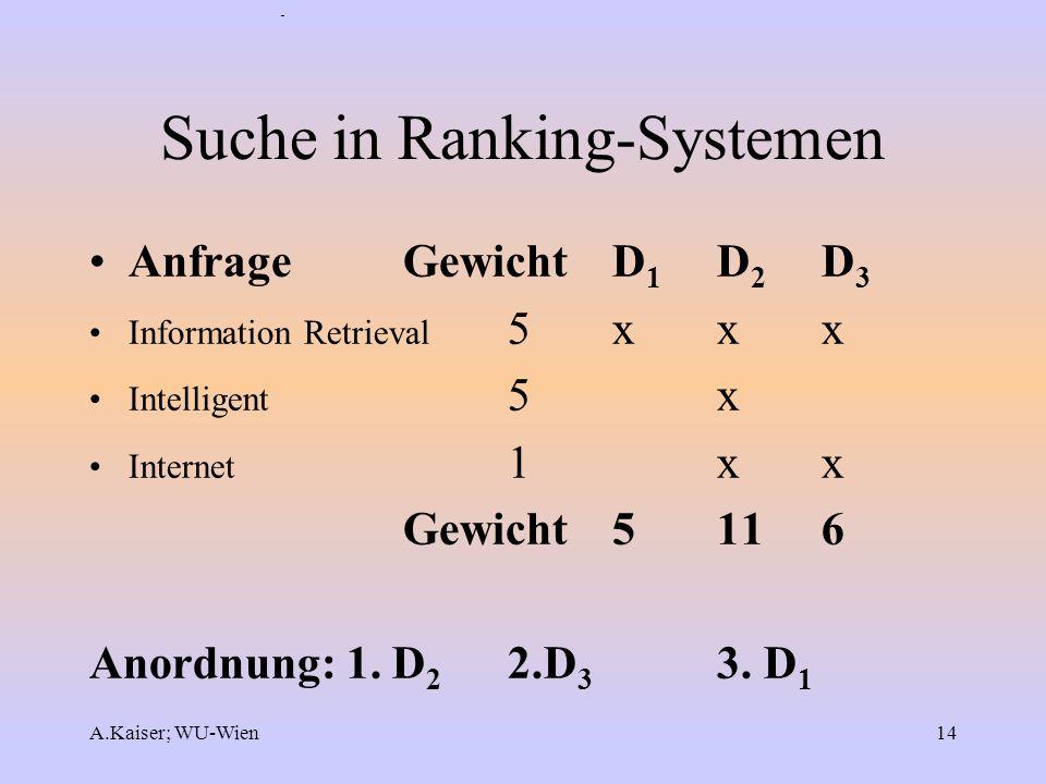 A.Kaiser; WU-Wien14 Suche in Ranking-Systemen AnfrageGewichtD 1 D 2 D 3 Information Retrieval 5xxx Intelligent 5x Internet 1xx Gewicht5116 Anordnung: