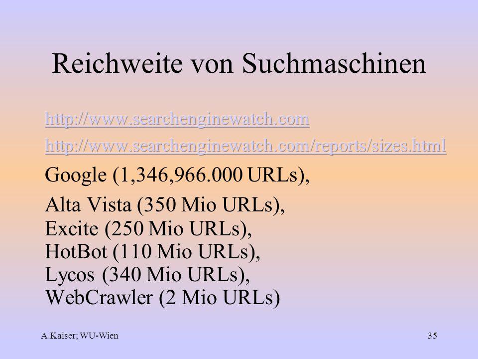 A.Kaiser; WU-Wien35 Reichweite von Suchmaschinen