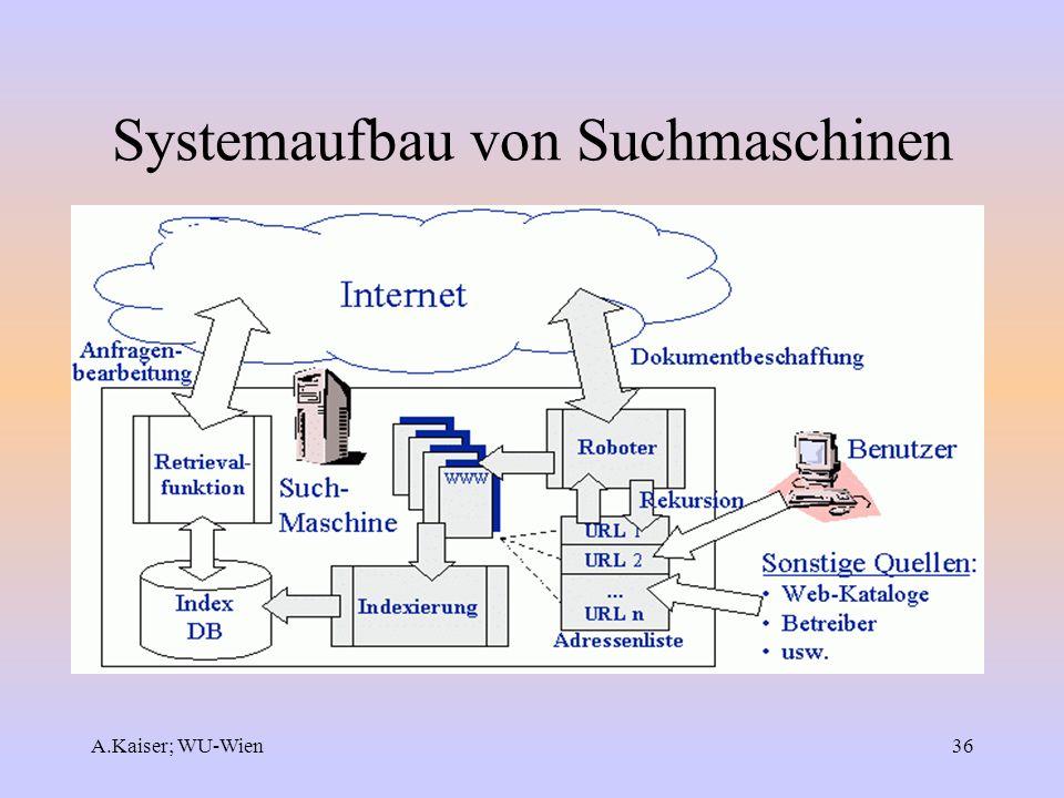 A.Kaiser; WU-Wien36 Systemaufbau von Suchmaschinen