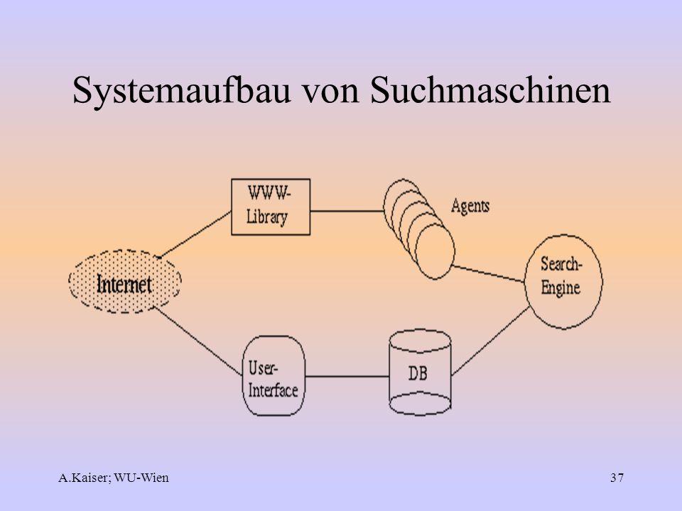 A.Kaiser; WU-Wien37 Systemaufbau von Suchmaschinen