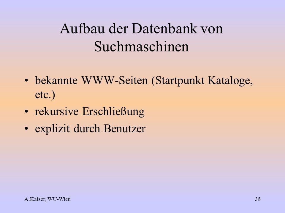 A.Kaiser; WU-Wien38 Aufbau der Datenbank von Suchmaschinen bekannte WWW-Seiten (Startpunkt Kataloge, etc.) rekursive Erschließung explizit durch Benut