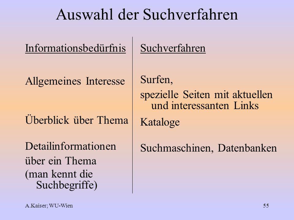 A.Kaiser; WU-Wien55 Auswahl der Suchverfahren Informationsbedürfnis Allgemeines Interesse Überblick über Thema Detailinformationen über ein Thema (man
