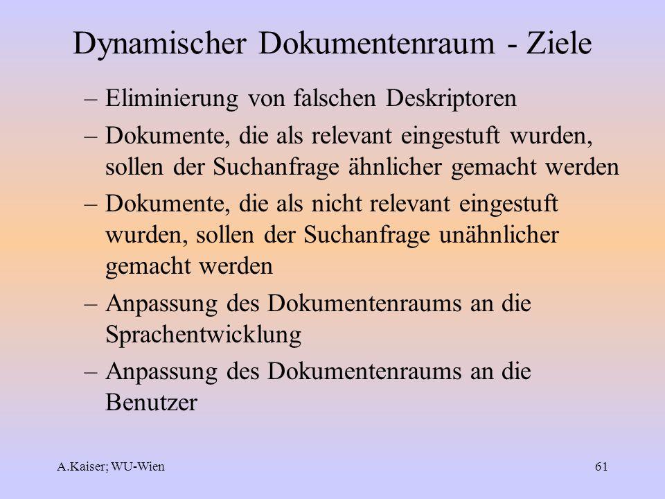 A.Kaiser; WU-Wien61 Dynamischer Dokumentenraum - Ziele –Eliminierung von falschen Deskriptoren –Dokumente, die als relevant eingestuft wurden, sollen