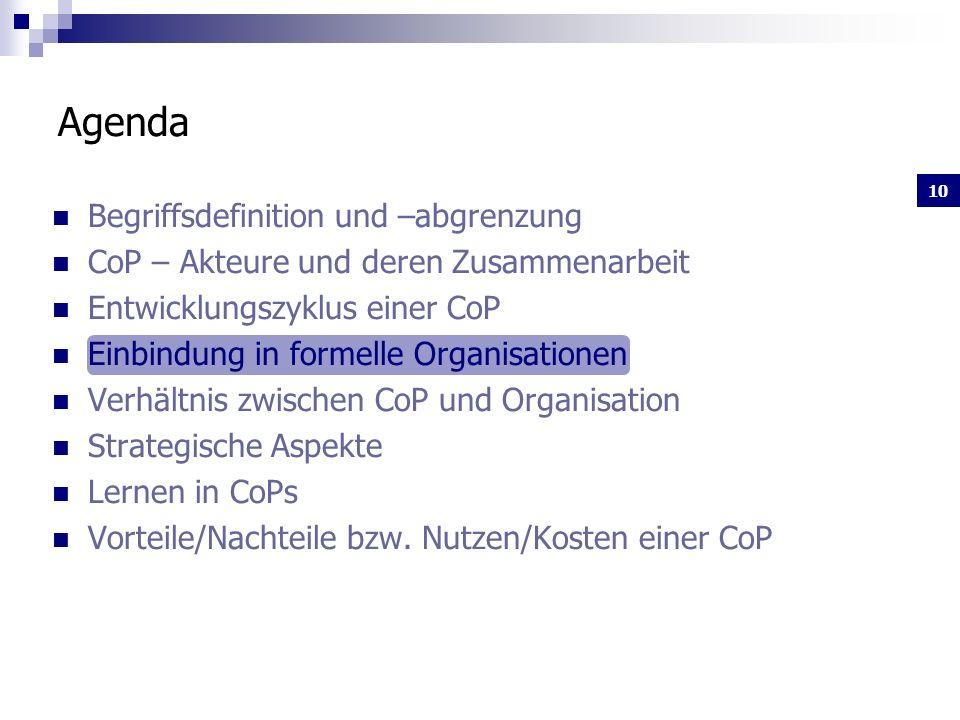 10 Begriffsdefinition und –abgrenzung CoP – Akteure und deren Zusammenarbeit Entwicklungszyklus einer CoP Einbindung in formelle Organisationen Verhältnis zwischen CoP und Organisation Strategische Aspekte Lernen in CoPs Vorteile/Nachteile bzw.