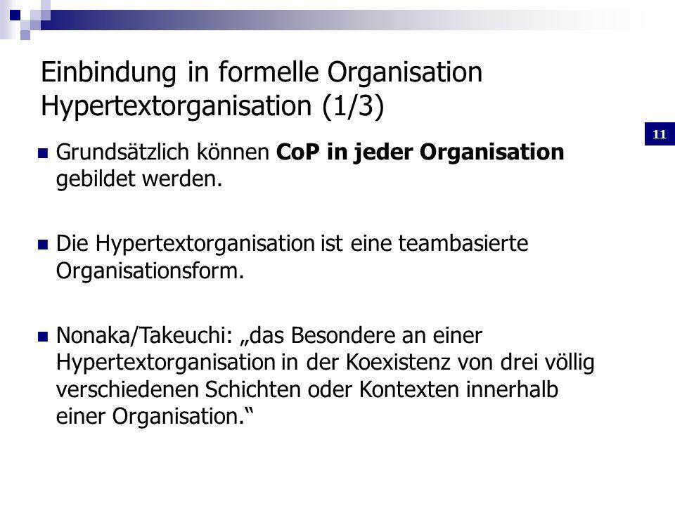 11 Einbindung in formelle Organisation Hypertextorganisation (1/3) Grundsätzlich können CoP in jeder Organisation gebildet werden.