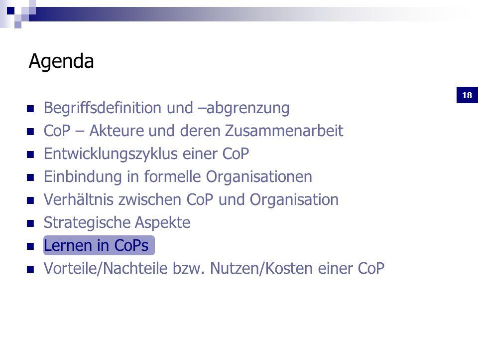 18 Begriffsdefinition und –abgrenzung CoP – Akteure und deren Zusammenarbeit Entwicklungszyklus einer CoP Einbindung in formelle Organisationen Verhältnis zwischen CoP und Organisation Strategische Aspekte Lernen in CoPs Vorteile/Nachteile bzw.