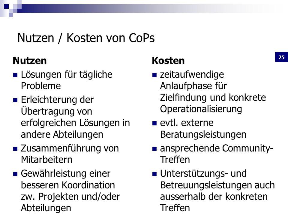 25 Nutzen / Kosten von CoPs Nutzen Lösungen für tägliche Probleme Erleichterung der Übertragung von erfolgreichen Lösungen in andere Abteilungen Zusammenführung von Mitarbeitern Gewährleistung einer besseren Koordination zw.