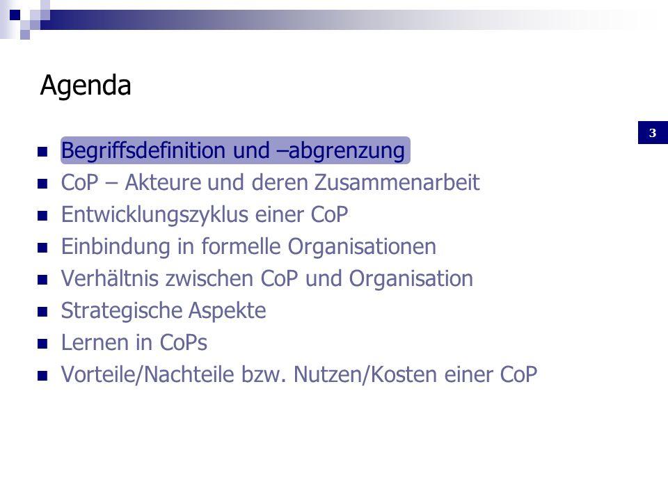 3 Begriffsdefinition und –abgrenzung CoP – Akteure und deren Zusammenarbeit Entwicklungszyklus einer CoP Einbindung in formelle Organisationen Verhältnis zwischen CoP und Organisation Strategische Aspekte Lernen in CoPs Vorteile/Nachteile bzw.