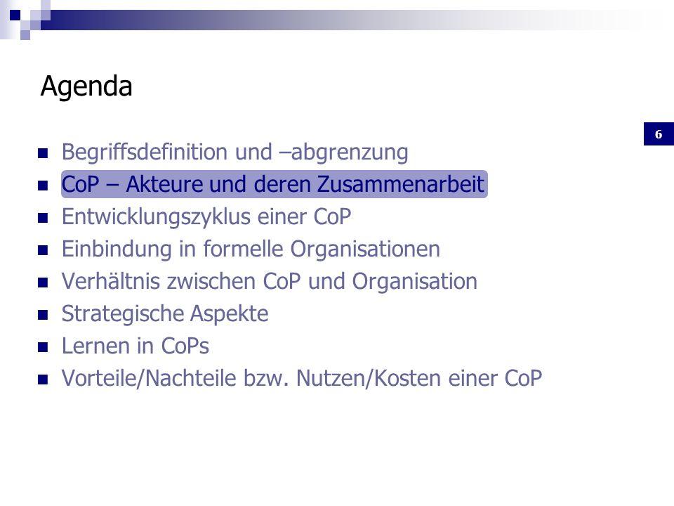 6 Begriffsdefinition und –abgrenzung CoP – Akteure und deren Zusammenarbeit Entwicklungszyklus einer CoP Einbindung in formelle Organisationen Verhältnis zwischen CoP und Organisation Strategische Aspekte Lernen in CoPs Vorteile/Nachteile bzw.