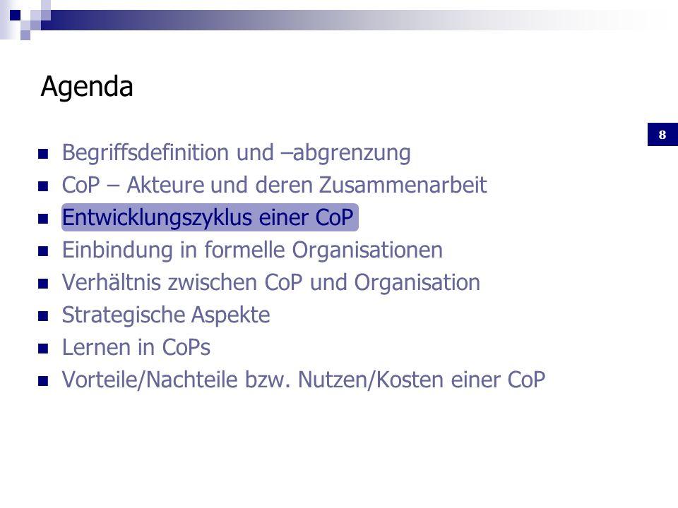 8 Begriffsdefinition und –abgrenzung CoP – Akteure und deren Zusammenarbeit Entwicklungszyklus einer CoP Einbindung in formelle Organisationen Verhältnis zwischen CoP und Organisation Strategische Aspekte Lernen in CoPs Vorteile/Nachteile bzw.