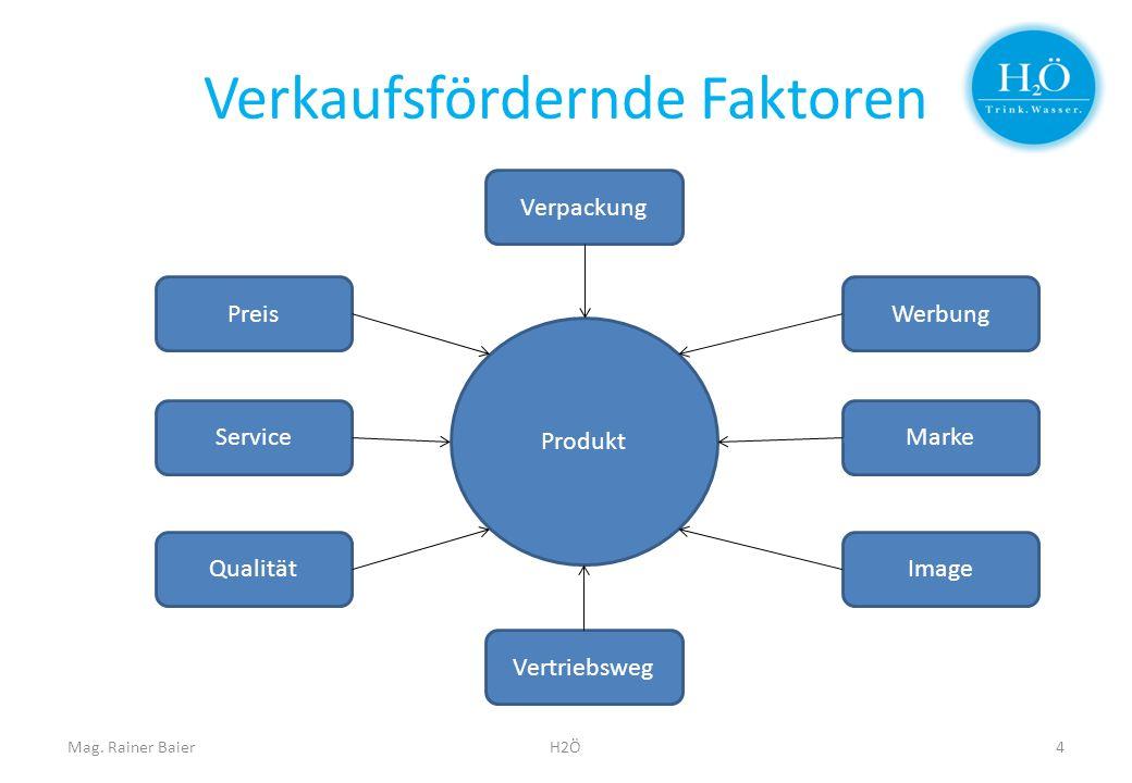 Verkaufsfördernde Faktoren Mag. Rainer BaierH2Ö4 Produkt Verpackung Werbung Marke Vertriebsweg Qualität Service Preis Image