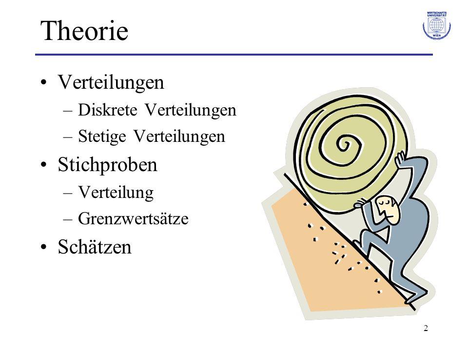 2 Theorie Verteilungen –Diskrete Verteilungen –Stetige Verteilungen Stichproben –Verteilung –Grenzwertsätze Schätzen