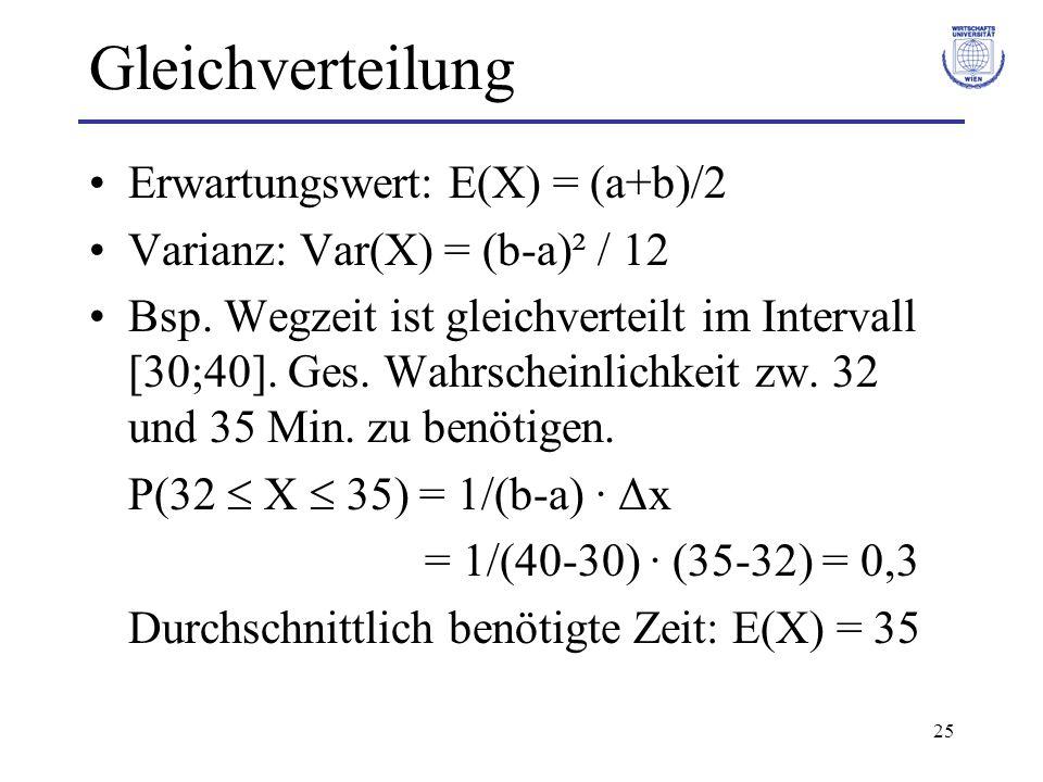 25 Gleichverteilung Erwartungswert: E(X) = (a+b)/2 Varianz: Var(X) = (b-a)² / 12 Bsp. Wegzeit ist gleichverteilt im Intervall [30;40]. Ges. Wahrschein