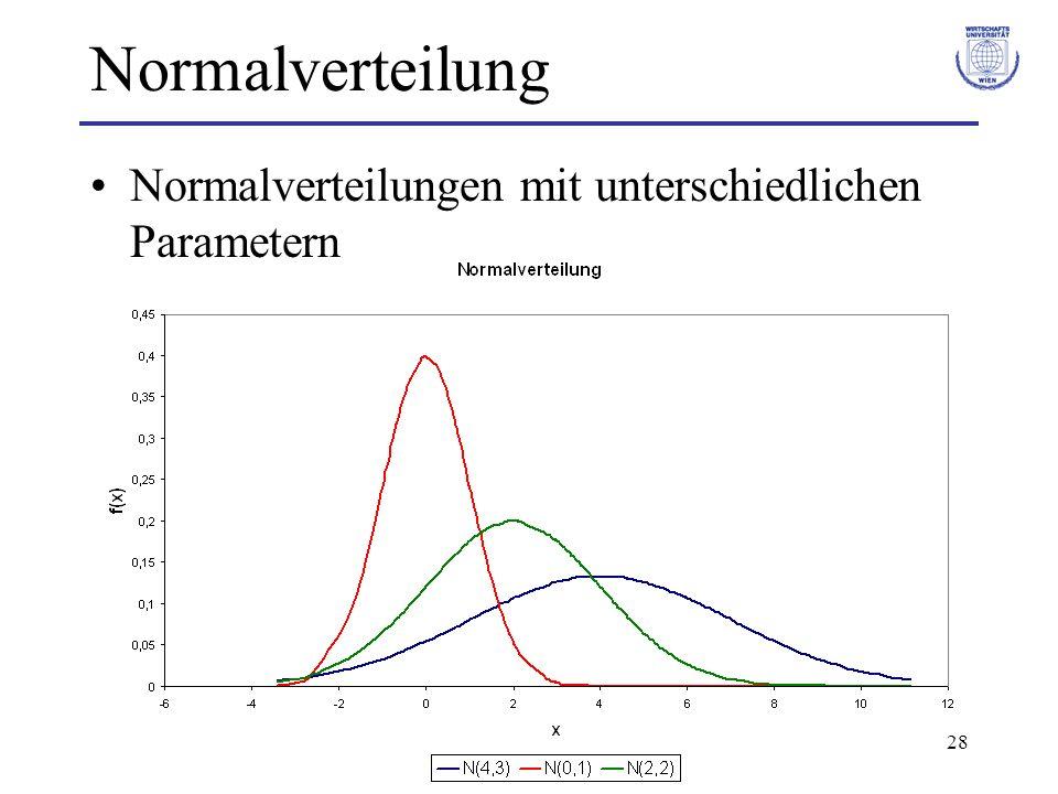 28 Normalverteilung Normalverteilungen mit unterschiedlichen Parametern