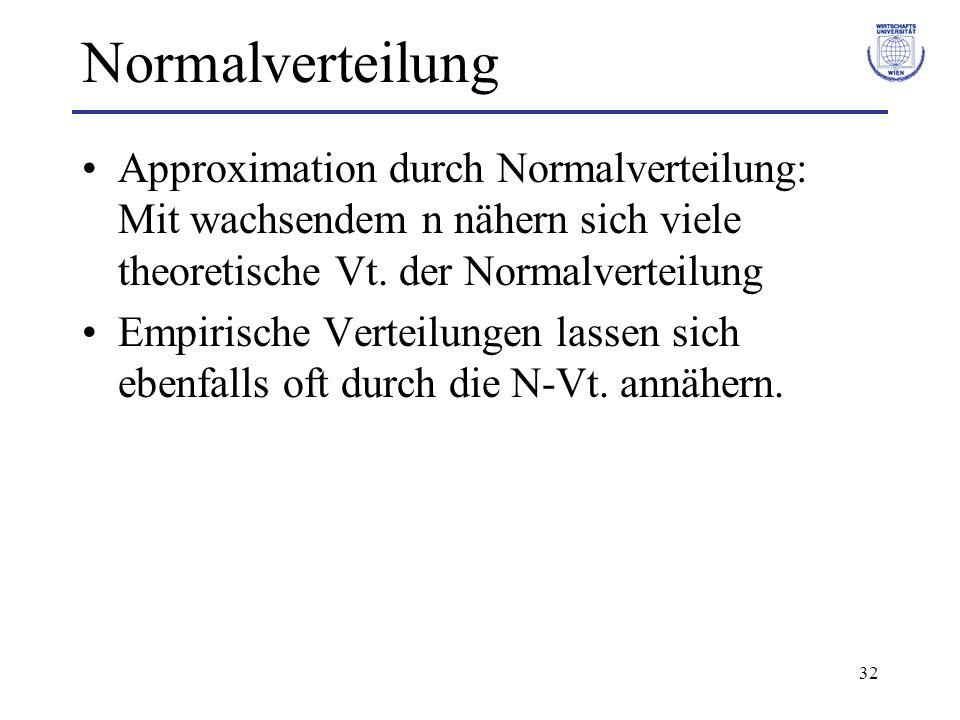 32 Normalverteilung Approximation durch Normalverteilung: Mit wachsendem n nähern sich viele theoretische Vt. der Normalverteilung Empirische Verteilu
