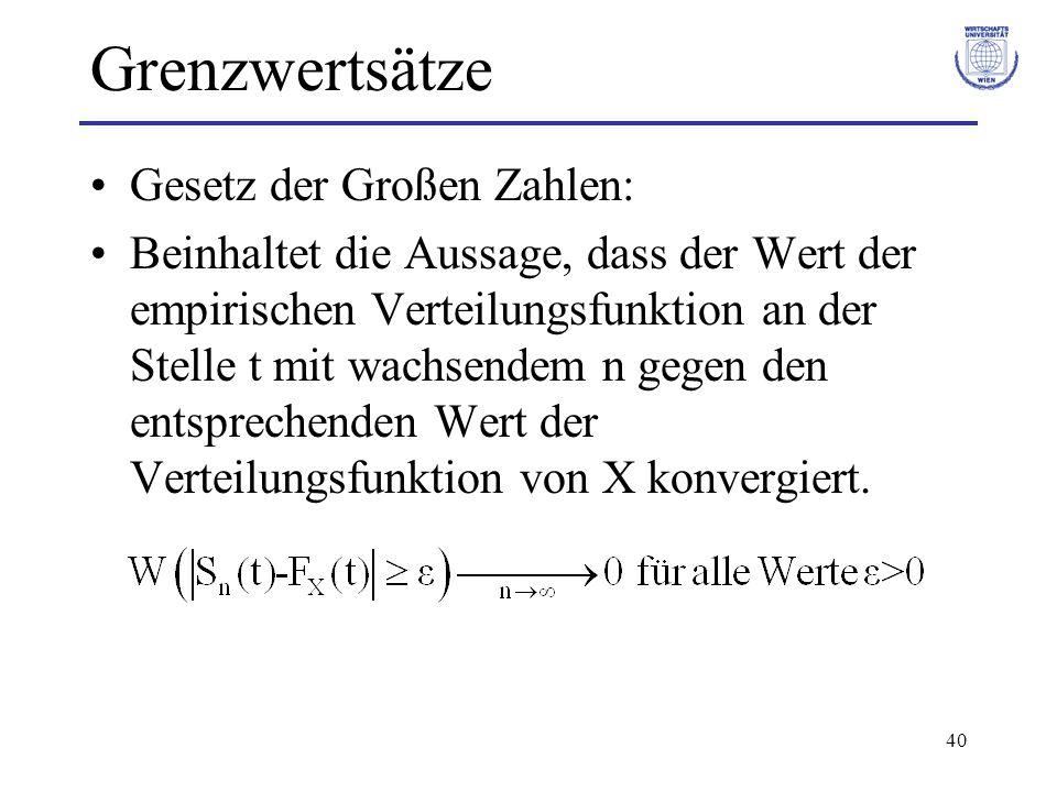 40 Grenzwertsätze Gesetz der Großen Zahlen: Beinhaltet die Aussage, dass der Wert der empirischen Verteilungsfunktion an der Stelle t mit wachsendem n