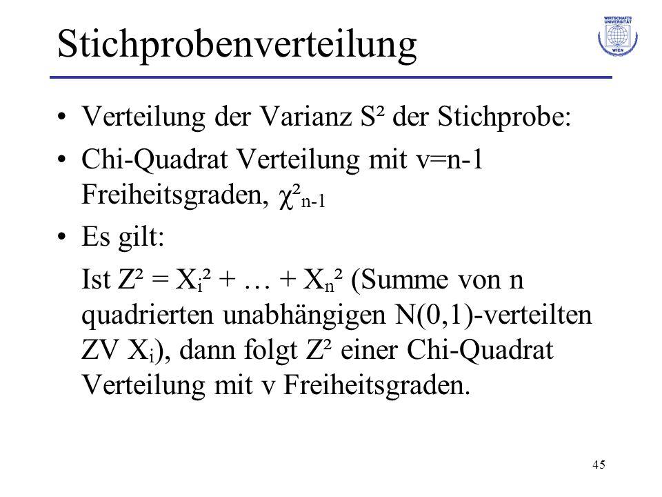 45 Stichprobenverteilung Verteilung der Varianz S² der Stichprobe: Chi-Quadrat Verteilung mit v=n-1 Freiheitsgraden, χ² n-1 Es gilt: Ist Z² = X i ² +