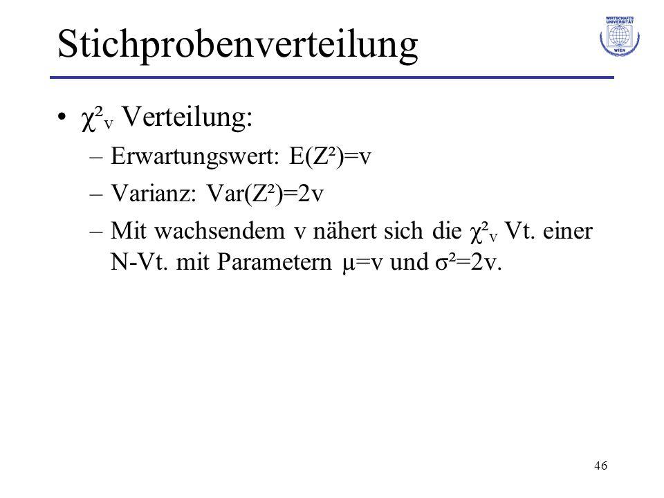 46 Stichprobenverteilung χ² v Verteilung: –Erwartungswert: E(Z²)=v –Varianz: Var(Z²)=2v –Mit wachsendem v nähert sich die χ² v Vt. einer N-Vt. mit Par