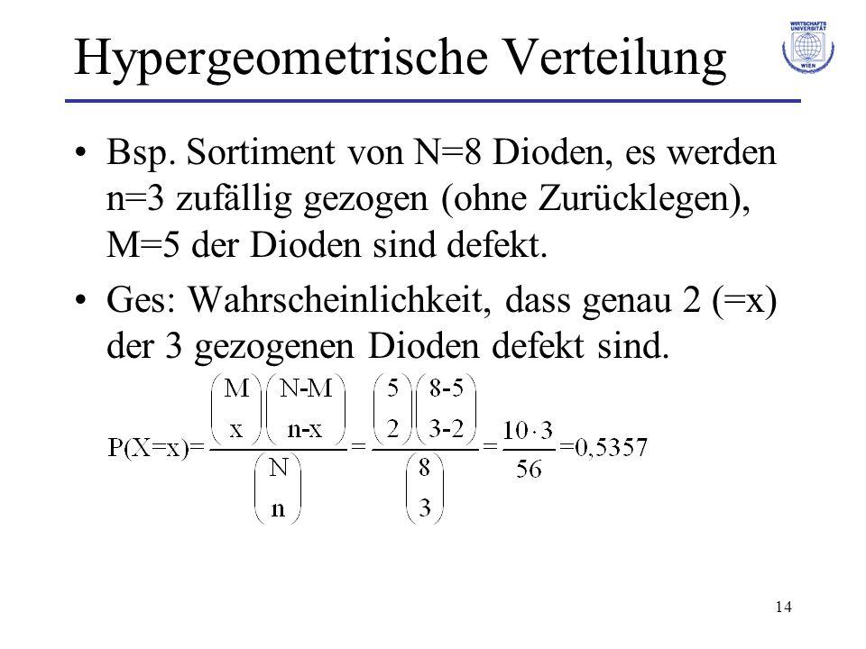 14 Hypergeometrische Verteilung Bsp. Sortiment von N=8 Dioden, es werden n=3 zufällig gezogen (ohne Zurücklegen), M=5 der Dioden sind defekt. Ges: Wah