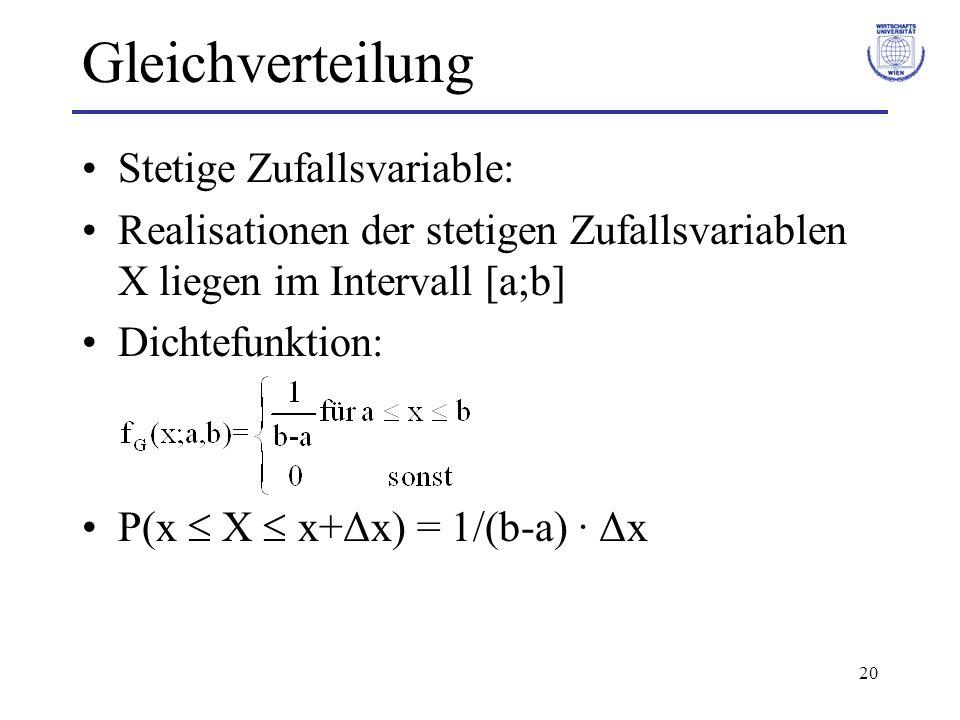 20 Gleichverteilung Stetige Zufallsvariable: Realisationen der stetigen Zufallsvariablen X liegen im Intervall [a;b] Dichtefunktion: P(x X x+Δx) = 1/(