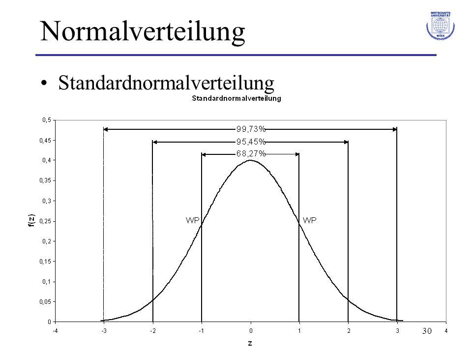 30 Normalverteilung Standardnormalverteilung