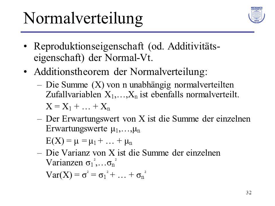32 Normalverteilung Reproduktionseigenschaft (od. Additivitäts- eigenschaft) der Normal-Vt. Additionstheorem der Normalverteilung: –Die Summe (X) von