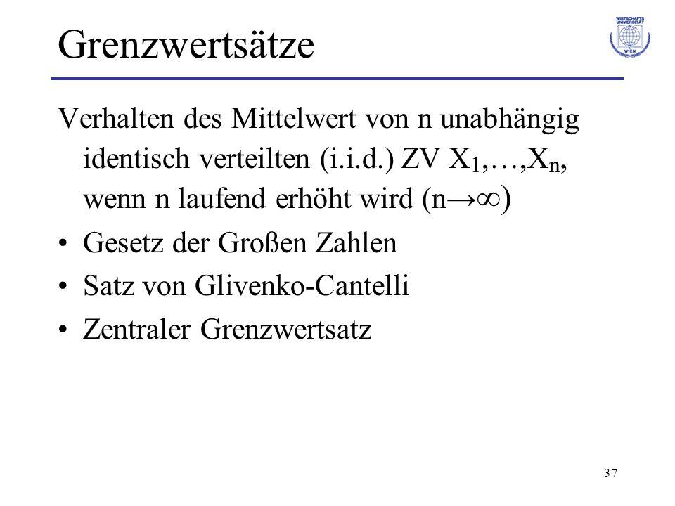 37 Grenzwertsätze Verhalten des Mittelwert von n unabhängig identisch verteilten (i.i.d.) ZV X 1,…,X n, wenn n laufend erhöht wird (n ) Gesetz der Gro