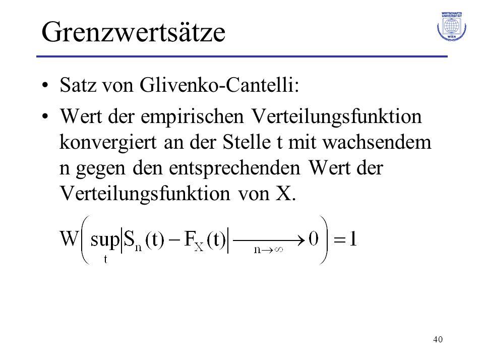 40 Grenzwertsätze Satz von Glivenko-Cantelli: Wert der empirischen Verteilungsfunktion konvergiert an der Stelle t mit wachsendem n gegen den entsprec