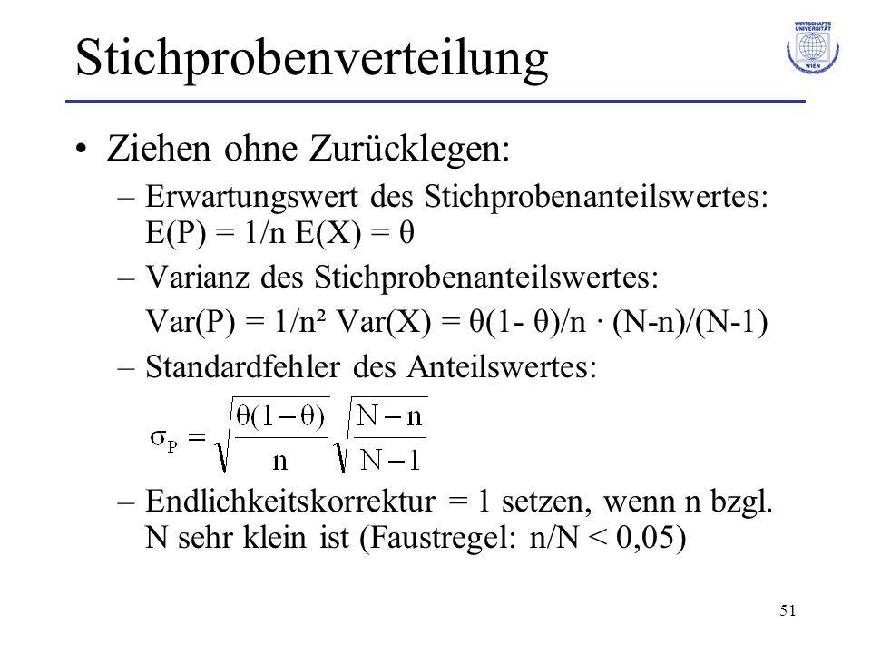 51 Stichprobenverteilung Ziehen ohne Zurücklegen: –Erwartungswert des Stichprobenanteilswertes: E(P) = 1/n E(X) = θ –Varianz des Stichprobenanteilswer