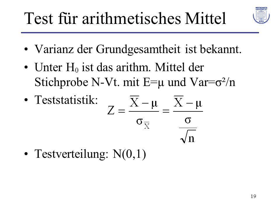 19 Test für arithmetisches Mittel Varianz der Grundgesamtheit ist bekannt. Unter H 0 ist das arithm. Mittel der Stichprobe N-Vt. mit E=µ und Var=σ²/n