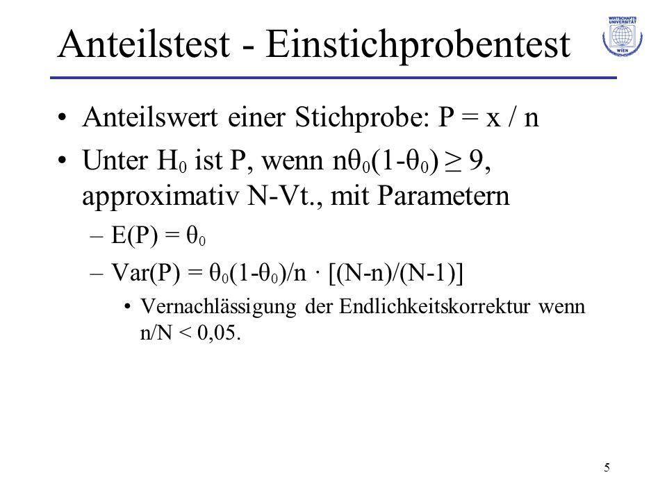 5 Anteilstest - Einstichprobentest Anteilswert einer Stichprobe: P = x / n Unter H 0 ist P, wenn nθ 0 (1-θ 0 ) 9, approximativ N-Vt., mit Parametern –