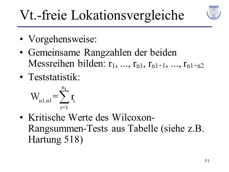 51 Vt.-freie Lokationsvergleiche Vorgehensweise: Gemeinsame Rangzahlen der beiden Messreihen bilden: r 1,..., r n1, r n1+1,..., r n1+n2 Teststatistik: