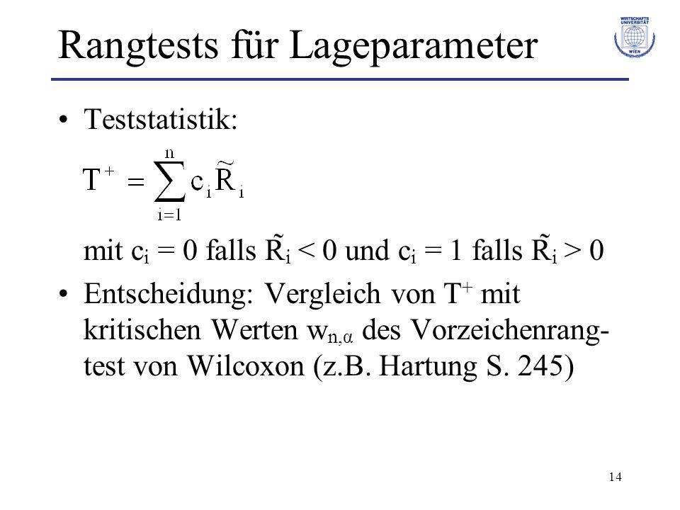 14 Rangtests für Lageparameter Teststatistik: mit c i = 0 falls R̃ i 0 Entscheidung: Vergleich von T + mit kritischen Werten w n,α des Vorzeichenrang-
