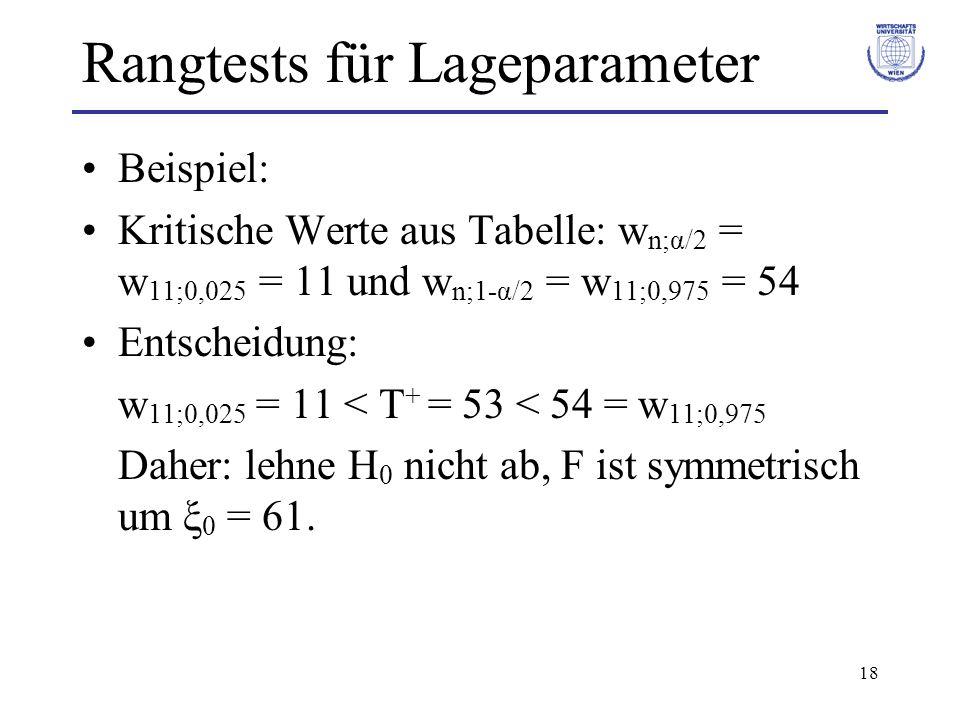 18 Rangtests für Lageparameter Beispiel: Kritische Werte aus Tabelle: w n;α/2 = w 11;0,025 = 11 und w n;1-α/2 = w 11;0,975 = 54 Entscheidung: w 11;0,0