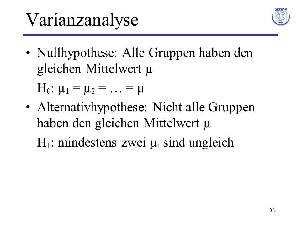 30 Varianzanalyse Nullhypothese: Alle Gruppen haben den gleichen Mittelwert µ H 0 : µ 1 = µ 2 = … = µ Alternativhypothese: Nicht alle Gruppen haben de