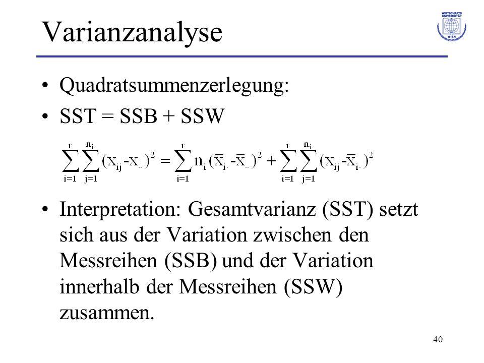 40 Varianzanalyse Quadratsummenzerlegung: SST = SSB + SSW Interpretation: Gesamtvarianz (SST) setzt sich aus der Variation zwischen den Messreihen (SS