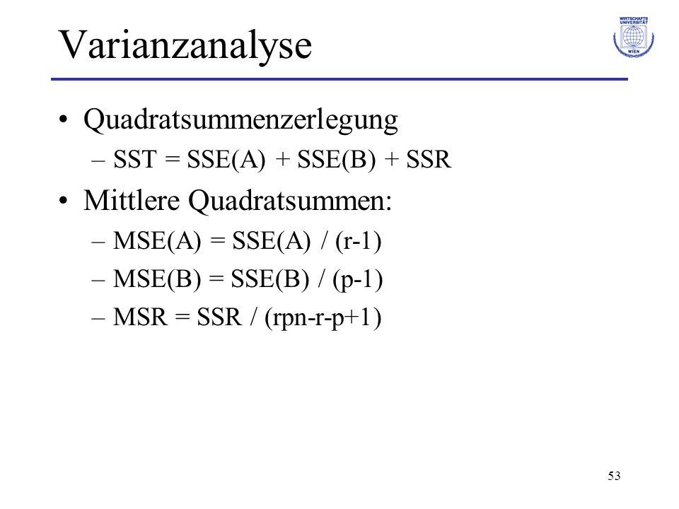 53 Varianzanalyse Quadratsummenzerlegung –SST = SSE(A) + SSE(B) + SSR Mittlere Quadratsummen: –MSE(A) = SSE(A) / (r-1) –MSE(B) = SSE(B) / (p-1) –MSR =