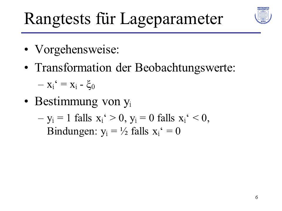 17 Rangtests für Lageparameter Beispiel: T + = 1·10,5+0·(-3)+1·3+0·(-7)+1·7+1·9+0·(-3)+1·5+1·1 +1·10,5+1·7 = 53 ixixi x i = x i - ξ 0 RiRi R̃ i 1721110,5 255-63-3 367633 453-87-7 569877 6711099 755-63-3 868755 965411 10721110,5 1169877