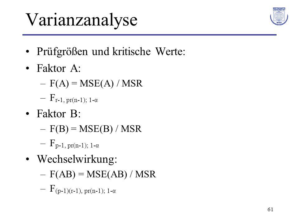 61 Varianzanalyse Prüfgrößen und kritische Werte: Faktor A: –F(A) = MSE(A) / MSR –F r-1, pr(n-1); 1-α Faktor B: –F(B) = MSE(B) / MSR –F p-1, pr(n-1);