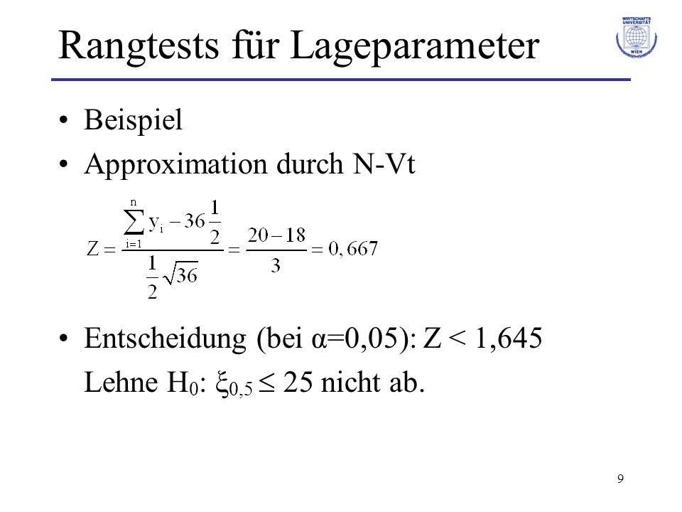 10 Rangtests für Lageparameter Wilcoxon Vorzeichenrangtest für das Symmetriezentrum einer Grundgesamtheit –Basiert auf Rangzahlen der Beobachtungen –Annahme: n unabhängige Beobachtungen (x 1,..., x n ) stammen aus einer Grundgesamtheit mit Verteilungsfunktion F Frage: Ist die Verteilung symmetrisch um einen Wert ξ 0, d.h.