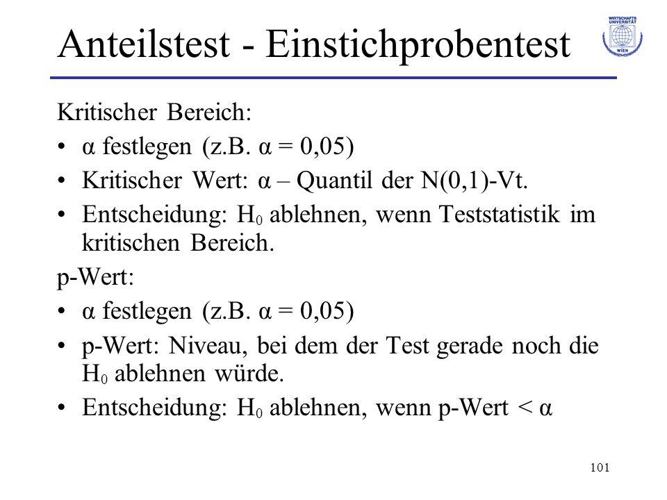 101 Anteilstest - Einstichprobentest Kritischer Bereich: α festlegen (z.B. α = 0,05) Kritischer Wert: α – Quantil der N(0,1)-Vt. Entscheidung: H 0 abl